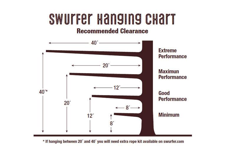 Flybar - Swurfer Swingboard