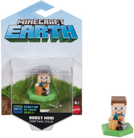 Minecraft Earth Boost Benchmarking STV Figure