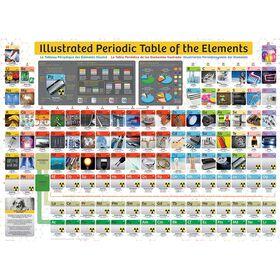 Tableau périodique illustré Eurographics Oversize 300 Puzzle PC.